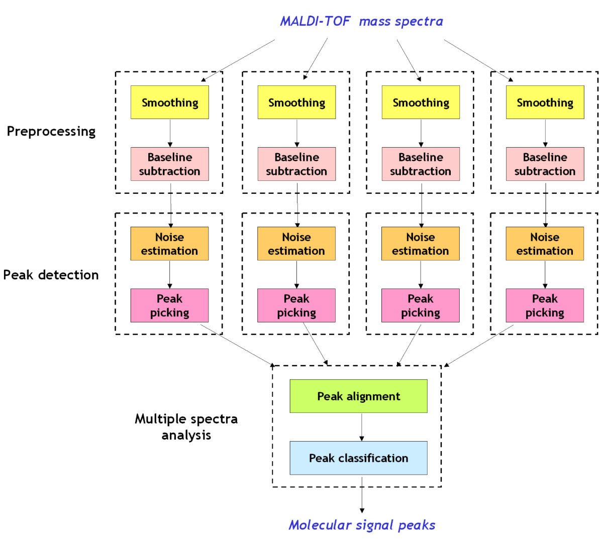 https://static-content.springer.com/image/art%3A10.1186%2F1471-2105-8-101/MediaObjects/12859_2006_Article_1473_Fig1_HTML.jpg