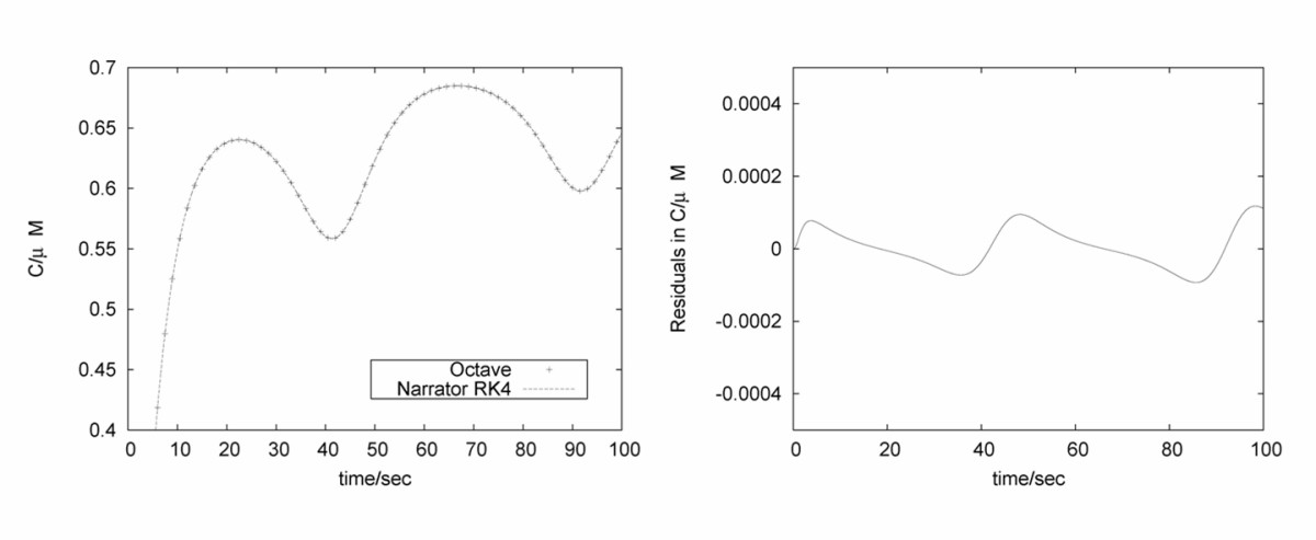 https://static-content.springer.com/image/art%3A10.1186%2F1471-2105-8-103/MediaObjects/12859_2007_Article_1475_Fig11_HTML.jpg
