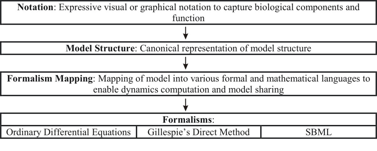 https://static-content.springer.com/image/art%3A10.1186%2F1471-2105-8-103/MediaObjects/12859_2007_Article_1475_Fig2_HTML.jpg