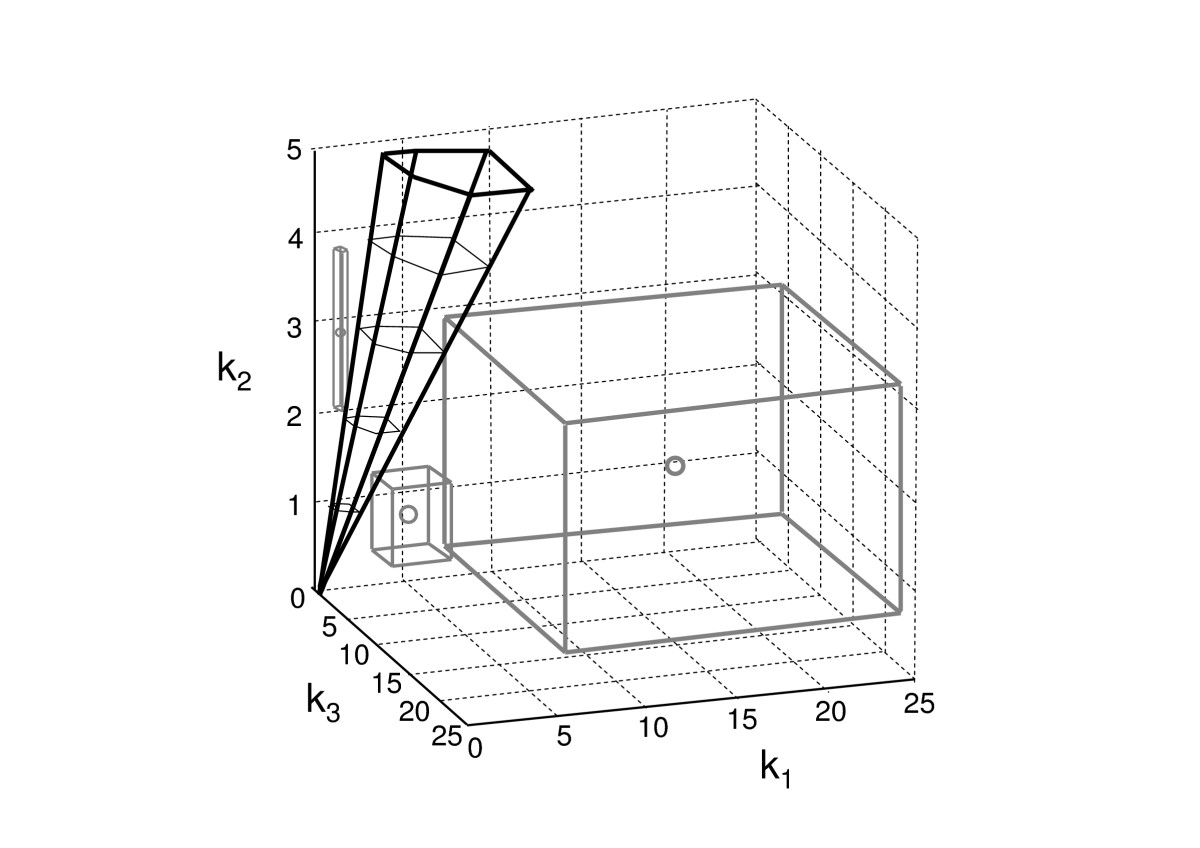 https://static-content.springer.com/image/art%3A10.1186%2F1471-2105-8-12/MediaObjects/12859_2006_Article_1384_Fig1_HTML.jpg