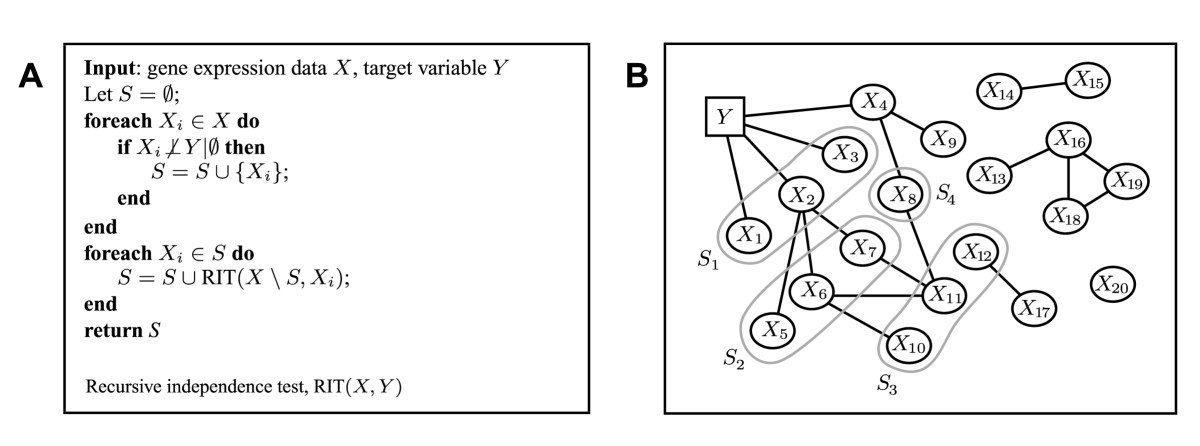 https://static-content.springer.com/image/art%3A10.1186%2F1471-2105-8-150/MediaObjects/12859_2006_Article_1522_Fig2_HTML.jpg