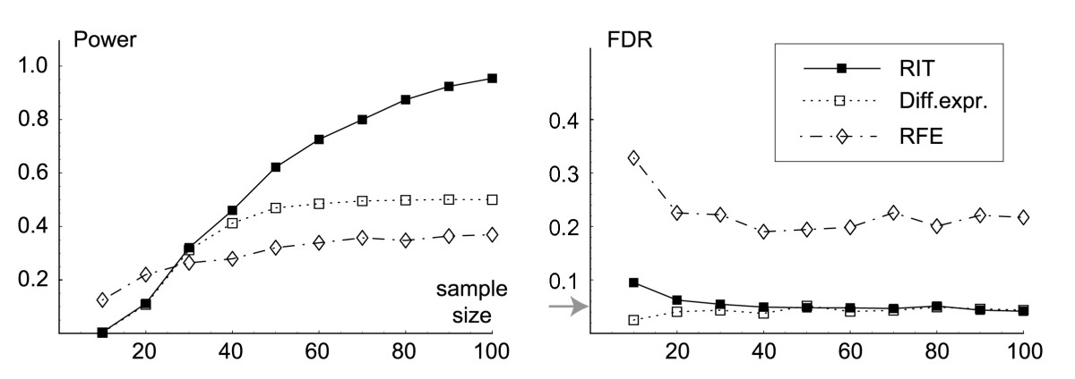 https://static-content.springer.com/image/art%3A10.1186%2F1471-2105-8-150/MediaObjects/12859_2006_Article_1522_Fig3_HTML.jpg