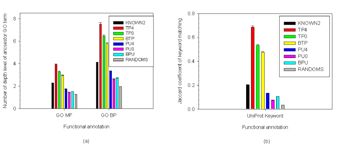 https://static-content.springer.com/image/art%3A10.1186%2F1471-2105-8-152/MediaObjects/12859_2006_Article_1524_Fig3_HTML.jpg