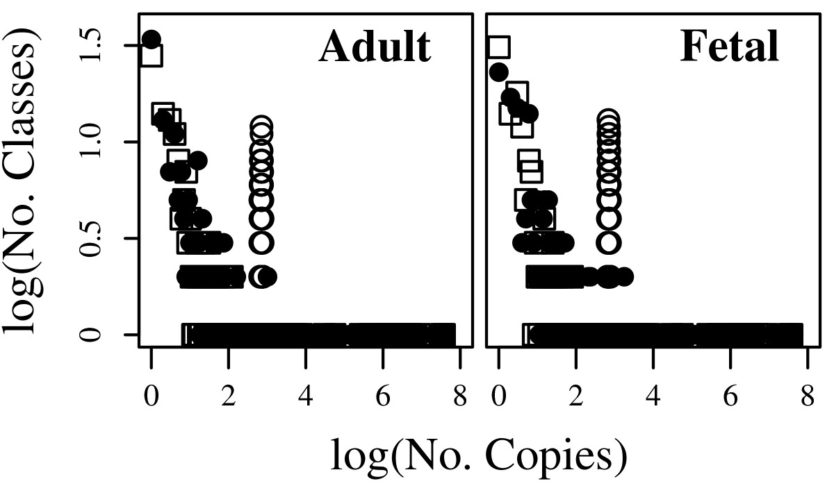 https://static-content.springer.com/image/art%3A10.1186%2F1471-2105-8-16/MediaObjects/12859_2006_Article_1388_Fig9_HTML.jpg