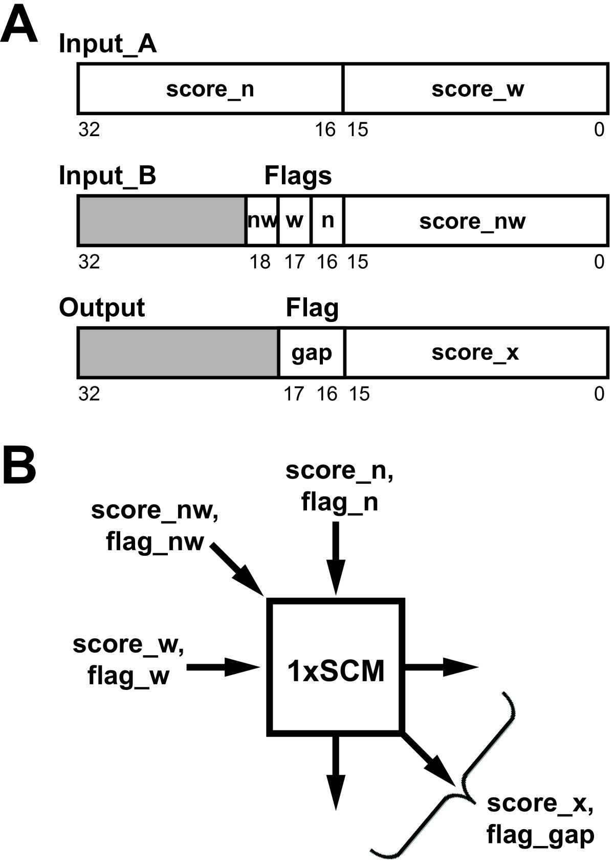 https://static-content.springer.com/image/art%3A10.1186%2F1471-2105-8-185/MediaObjects/12859_2007_Article_1557_Fig2_HTML.jpg