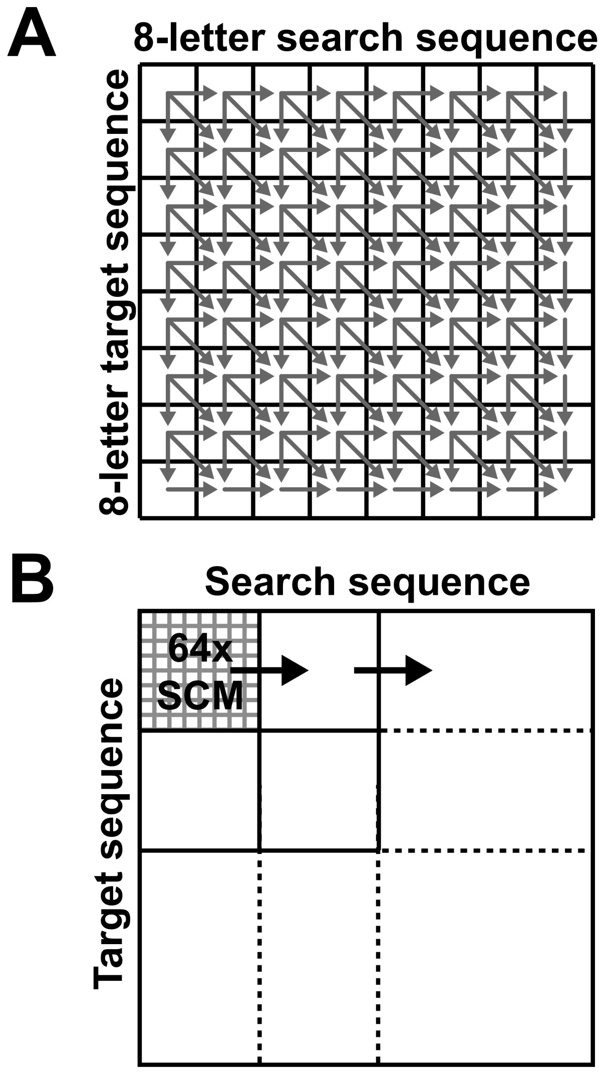 https://static-content.springer.com/image/art%3A10.1186%2F1471-2105-8-185/MediaObjects/12859_2007_Article_1557_Fig3_HTML.jpg