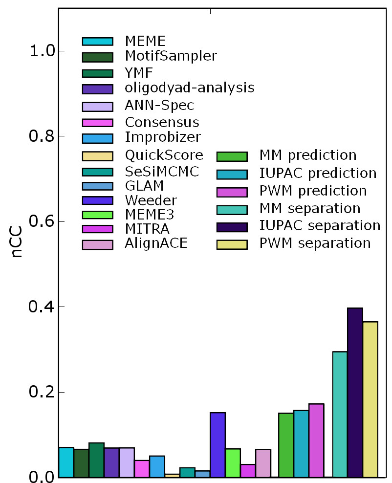 https://static-content.springer.com/image/art%3A10.1186%2F1471-2105-8-193/MediaObjects/12859_2006_Article_1565_Fig3_HTML.jpg