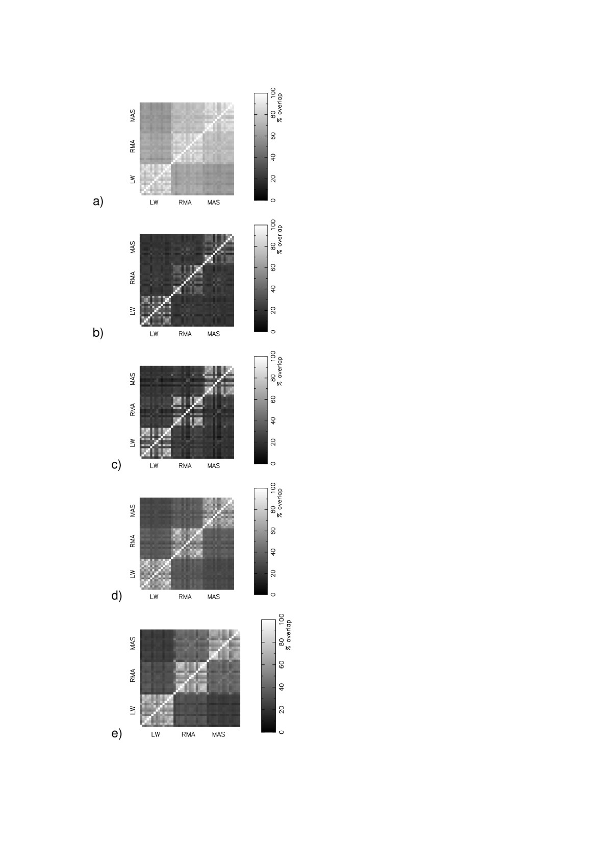 https://static-content.springer.com/image/art%3A10.1186%2F1471-2105-8-195/MediaObjects/12859_2006_Article_1567_Fig7_HTML.jpg