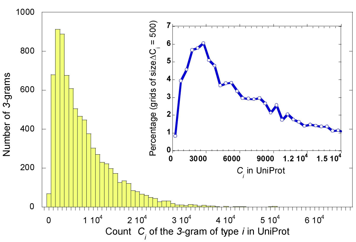 https://static-content.springer.com/image/art%3A10.1186%2F1471-2105-8-226/MediaObjects/12859_2007_Article_1598_Fig1_HTML.jpg