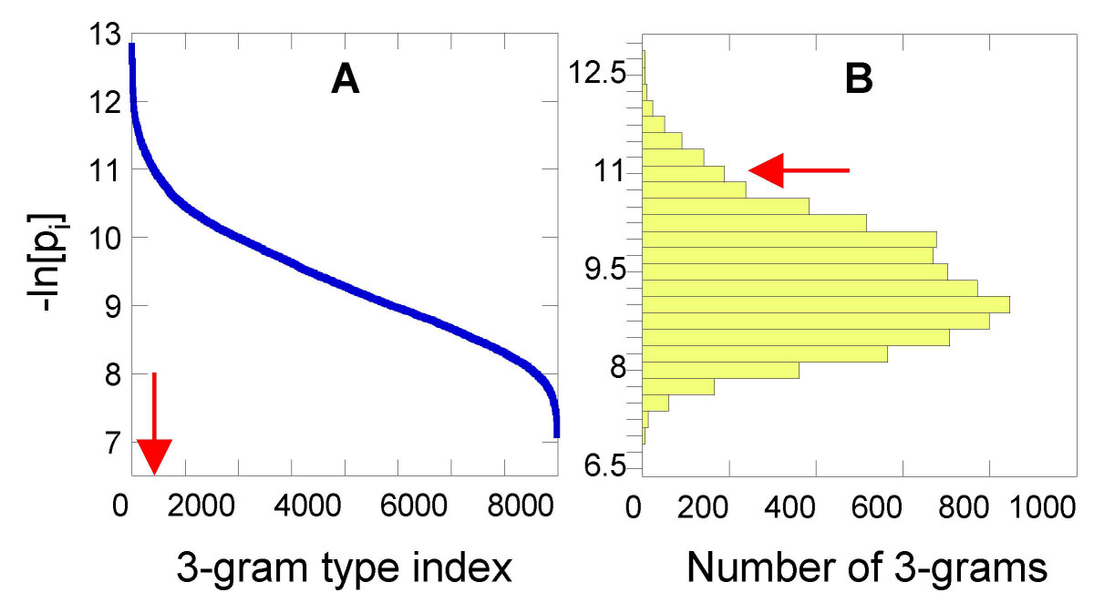 https://static-content.springer.com/image/art%3A10.1186%2F1471-2105-8-226/MediaObjects/12859_2007_Article_1598_Fig2_HTML.jpg