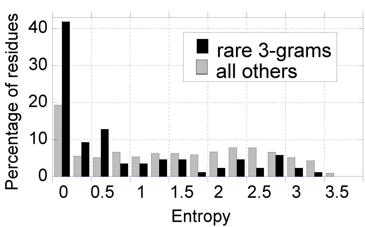 https://static-content.springer.com/image/art%3A10.1186%2F1471-2105-8-226/MediaObjects/12859_2007_Article_1598_Fig9_HTML.jpg