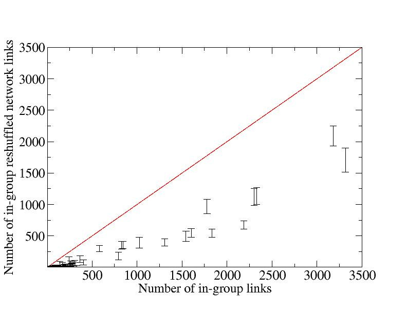 https://static-content.springer.com/image/art%3A10.1186%2F1471-2105-8-243/MediaObjects/12859_2006_Article_1615_Fig3_HTML.jpg
