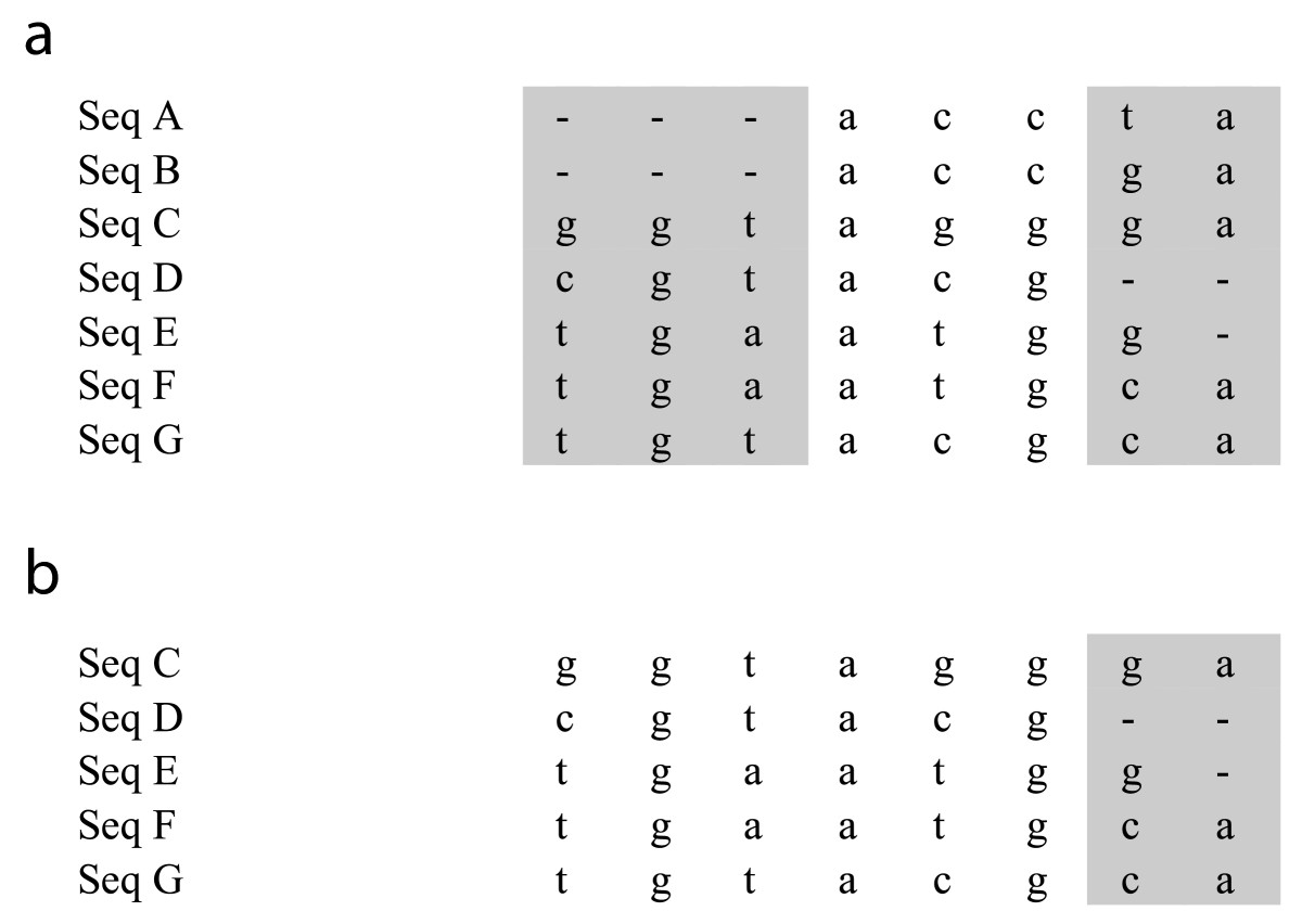 https://static-content.springer.com/image/art%3A10.1186%2F1471-2105-8-312/MediaObjects/12859_2006_Article_1684_Fig2_HTML.jpg