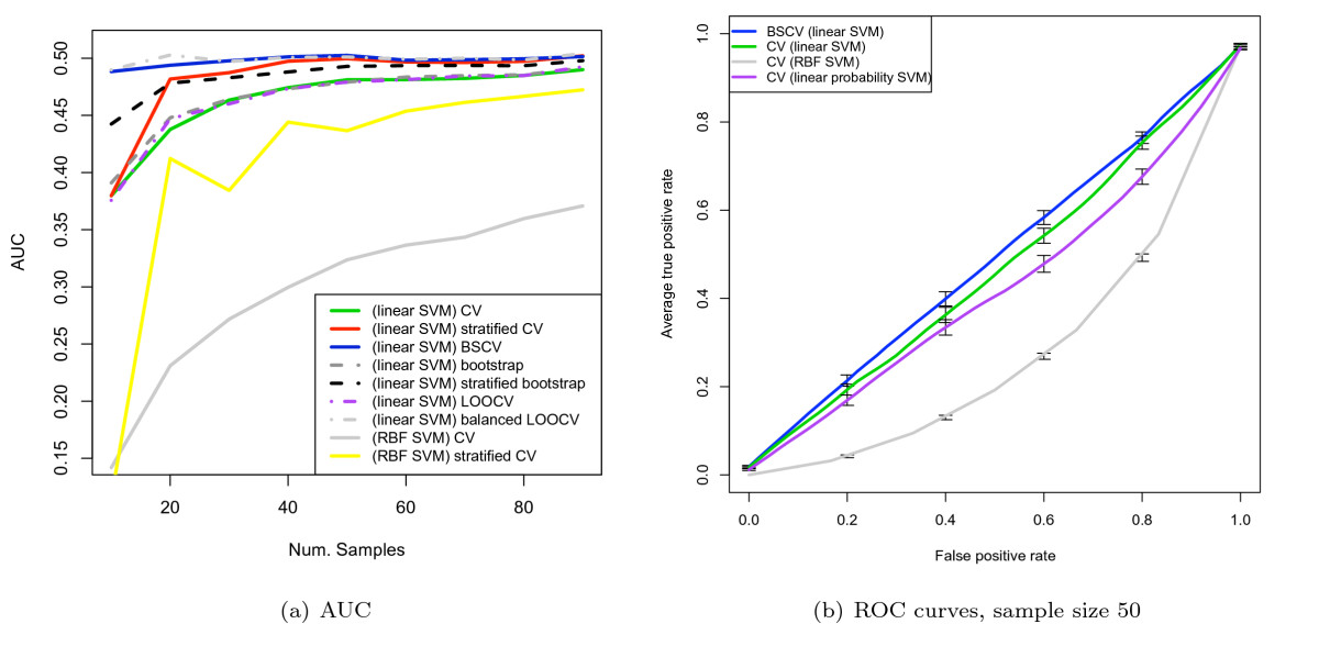 https://static-content.springer.com/image/art%3A10.1186%2F1471-2105-8-326/MediaObjects/12859_2007_Article_1698_Fig11_HTML.jpg
