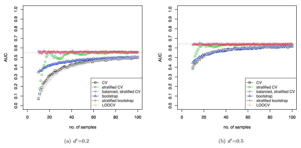 https://static-content.springer.com/image/art%3A10.1186%2F1471-2105-8-326/MediaObjects/12859_2007_Article_1698_Fig5_HTML.jpg