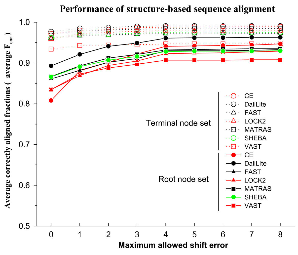 https://static-content.springer.com/image/art%3A10.1186%2F1471-2105-8-355/MediaObjects/12859_2007_Article_1727_Fig2_HTML.jpg
