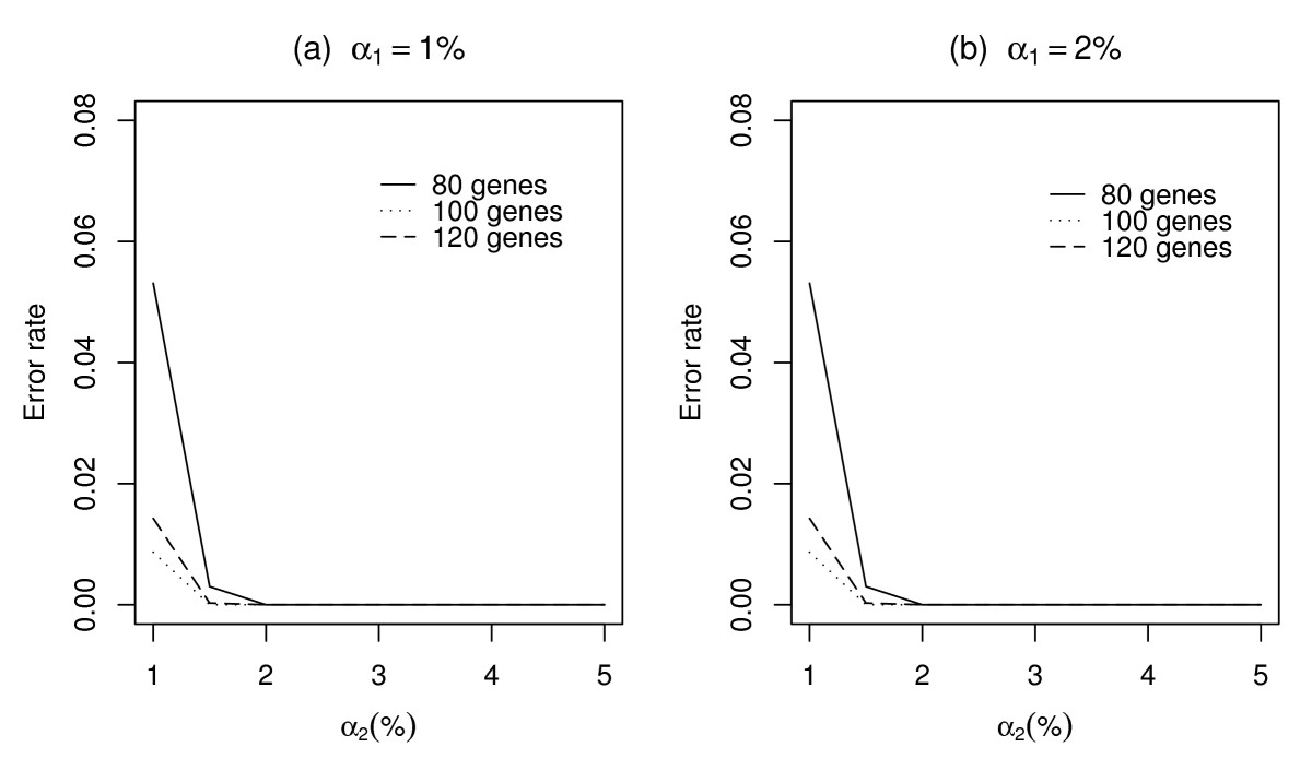 https://static-content.springer.com/image/art%3A10.1186%2F1471-2105-8-37/MediaObjects/12859_2006_Article_1409_Fig3_HTML.jpg