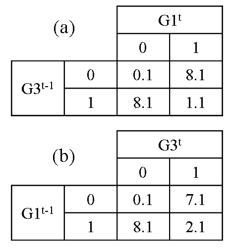 https://static-content.springer.com/image/art%3A10.1186%2F1471-2105-8-37/MediaObjects/12859_2006_Article_1409_Fig7_HTML.jpg