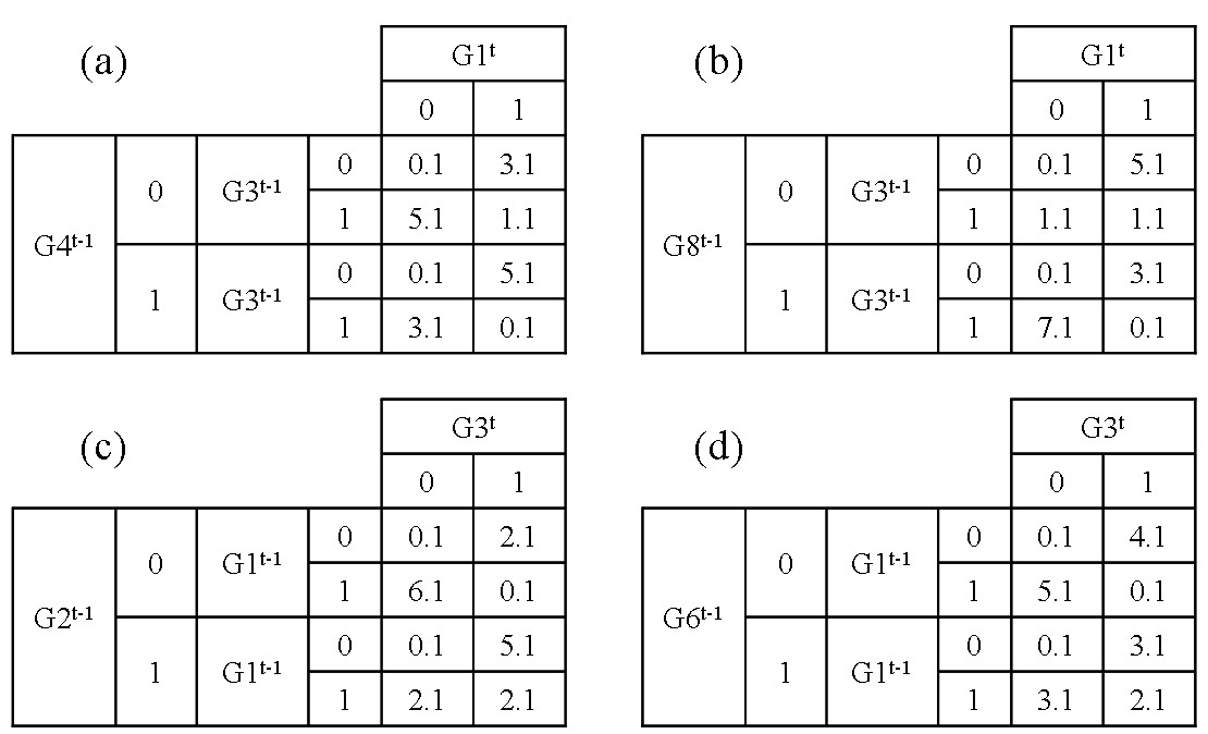 https://static-content.springer.com/image/art%3A10.1186%2F1471-2105-8-37/MediaObjects/12859_2006_Article_1409_Fig8_HTML.jpg