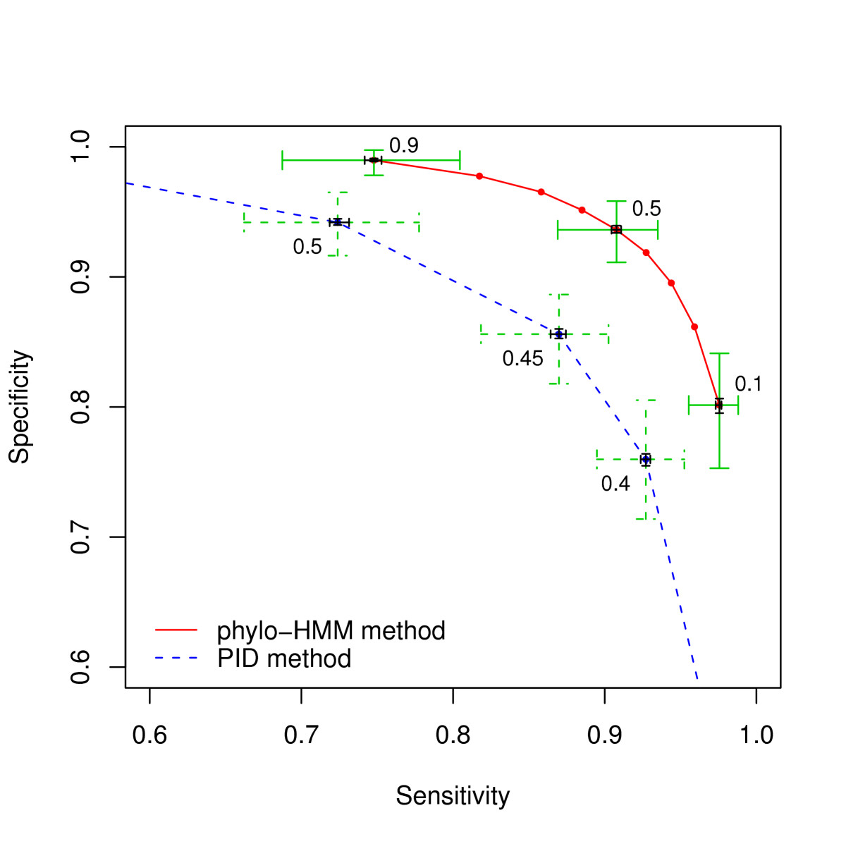 https://static-content.springer.com/image/art%3A10.1186%2F1471-2105-8-374/MediaObjects/12859_2007_Article_1746_Fig3_HTML.jpg
