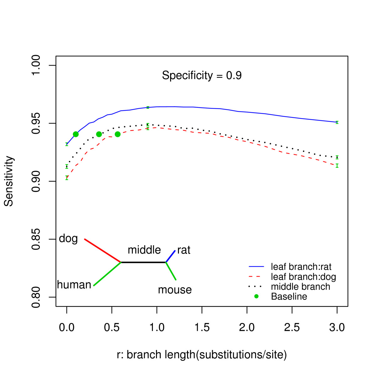 https://static-content.springer.com/image/art%3A10.1186%2F1471-2105-8-374/MediaObjects/12859_2007_Article_1746_Fig4_HTML.jpg