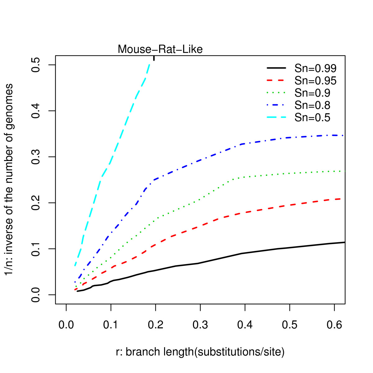https://static-content.springer.com/image/art%3A10.1186%2F1471-2105-8-374/MediaObjects/12859_2007_Article_1746_Fig6_HTML.jpg