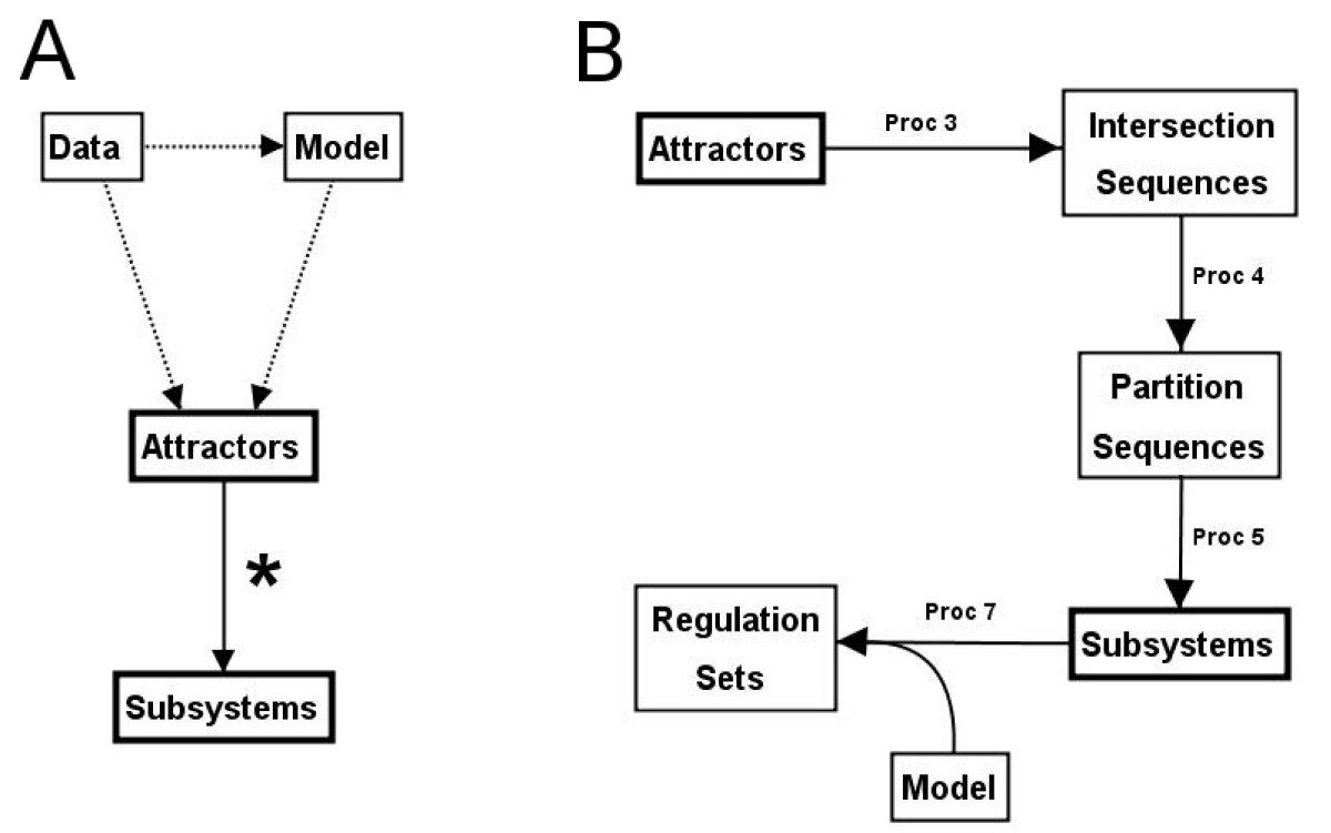 https://static-content.springer.com/image/art%3A10.1186%2F1471-2105-8-413/MediaObjects/12859_2007_Article_1785_Fig1_HTML.jpg