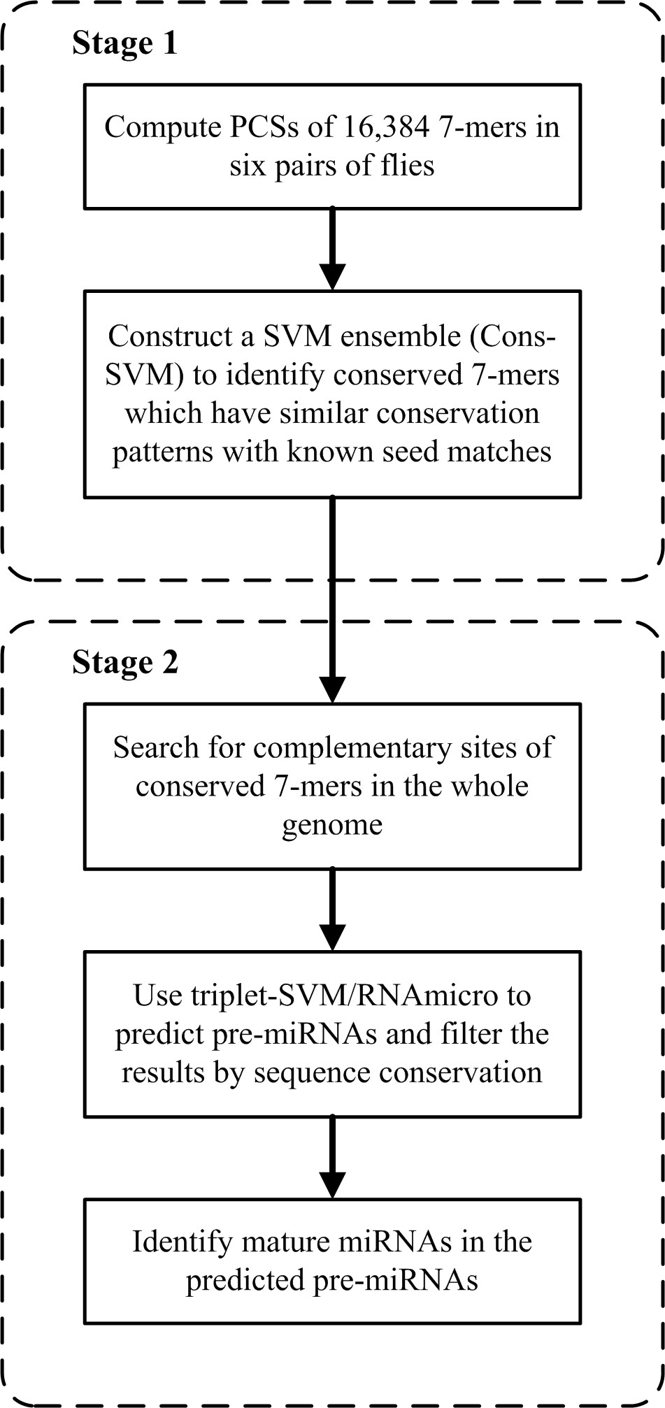 https://static-content.springer.com/image/art%3A10.1186%2F1471-2105-8-432/MediaObjects/12859_2006_Article_1804_Fig1_HTML.jpg