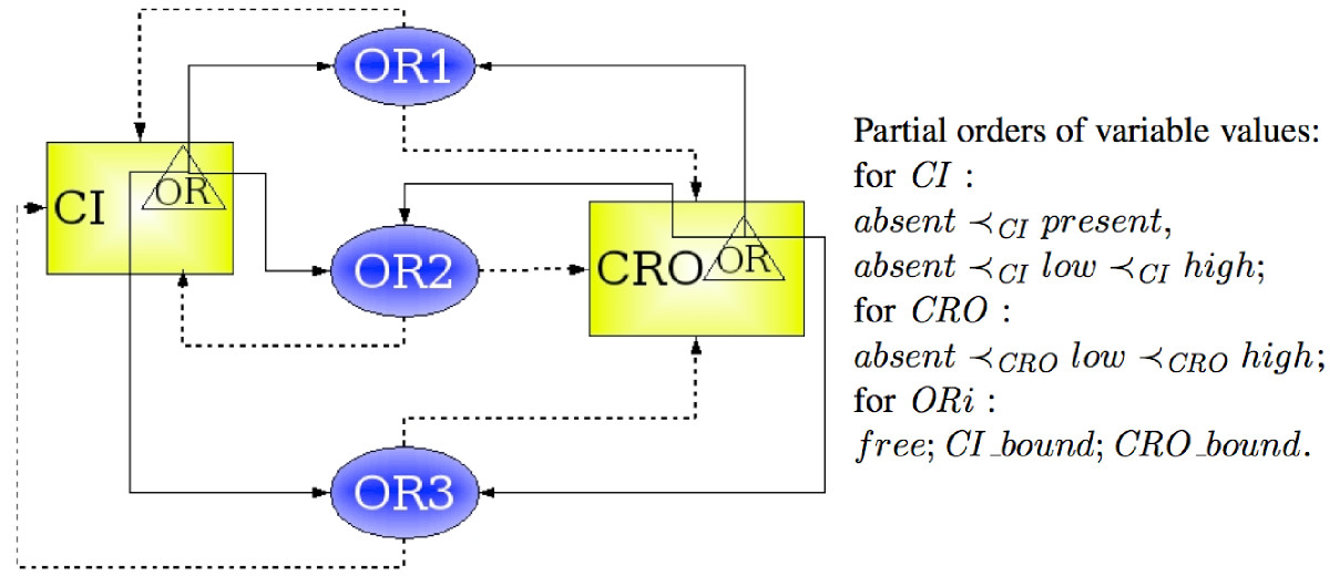 https://static-content.springer.com/image/art%3A10.1186%2F1471-2105-8-433/MediaObjects/12859_2006_Article_1805_Fig10_HTML.jpg