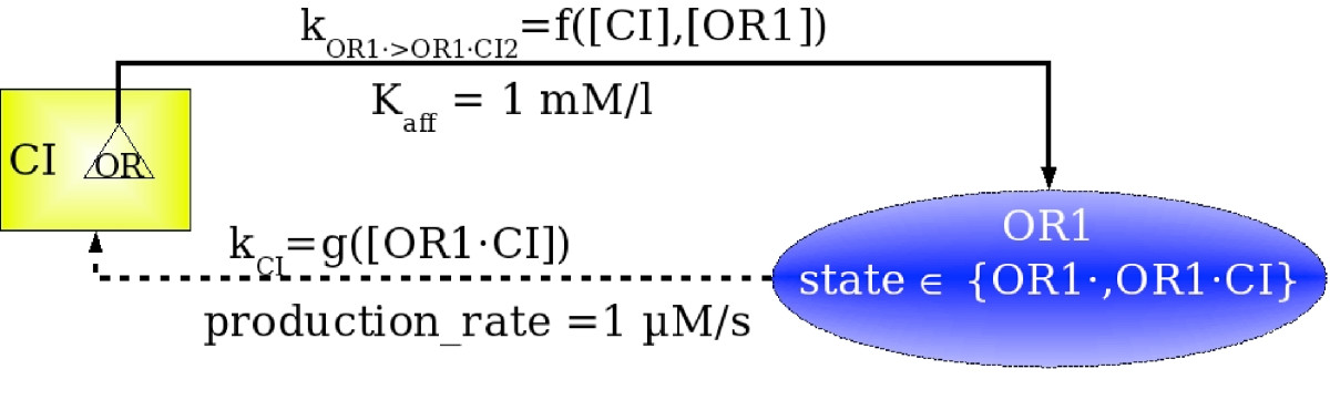https://static-content.springer.com/image/art%3A10.1186%2F1471-2105-8-433/MediaObjects/12859_2006_Article_1805_Fig13_HTML.jpg