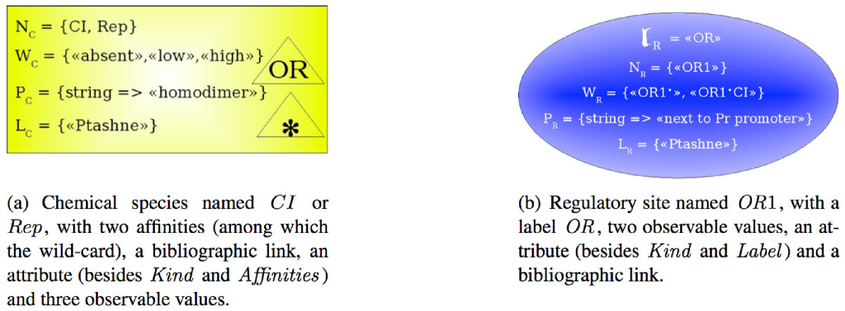 https://static-content.springer.com/image/art%3A10.1186%2F1471-2105-8-433/MediaObjects/12859_2006_Article_1805_Fig2_HTML.jpg