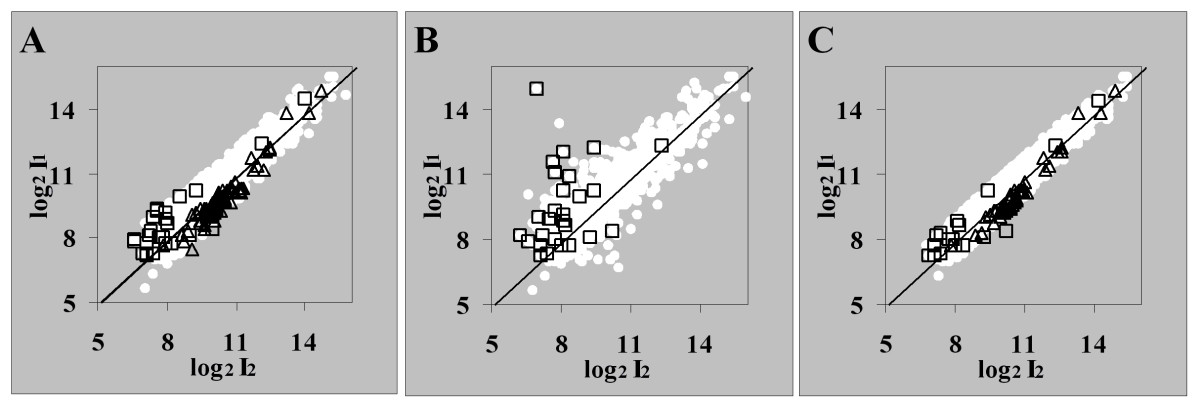 https://static-content.springer.com/image/art%3A10.1186%2F1471-2105-8-455/MediaObjects/12859_2007_Article_1827_Fig2_HTML.jpg