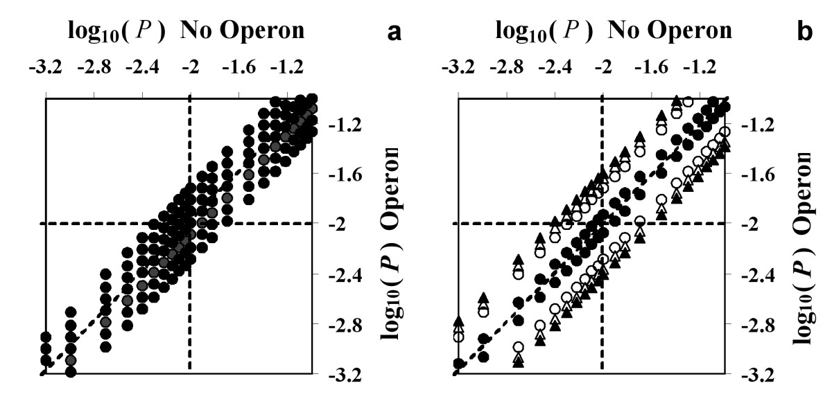 https://static-content.springer.com/image/art%3A10.1186%2F1471-2105-8-455/MediaObjects/12859_2007_Article_1827_Fig4_HTML.jpg