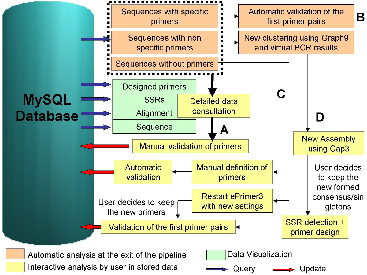 https://static-content.springer.com/image/art%3A10.1186%2F1471-2105-8-465/MediaObjects/12859_2007_Article_1837_Fig6_HTML.jpg