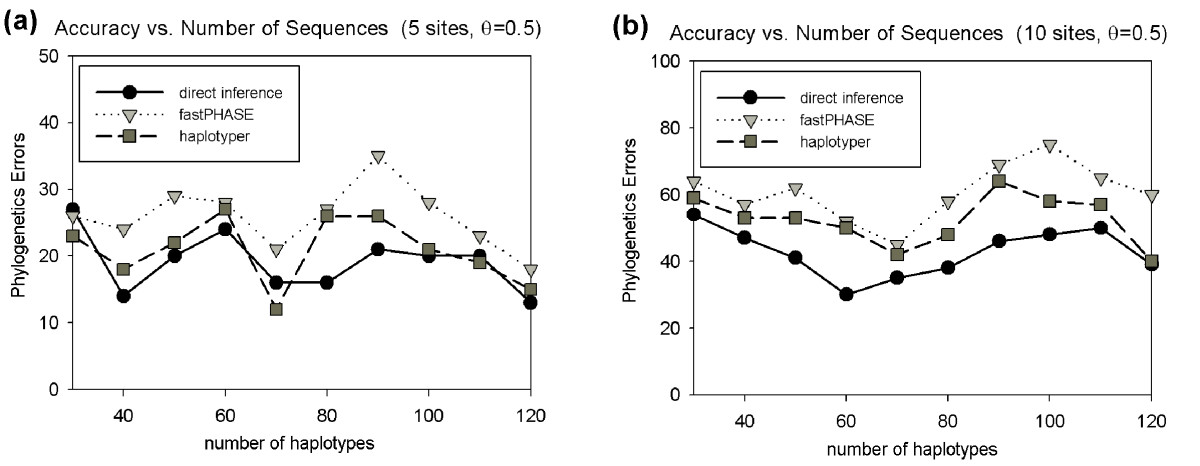 https://static-content.springer.com/image/art%3A10.1186%2F1471-2105-8-472/MediaObjects/12859_2007_Article_1844_Fig4_HTML.jpg