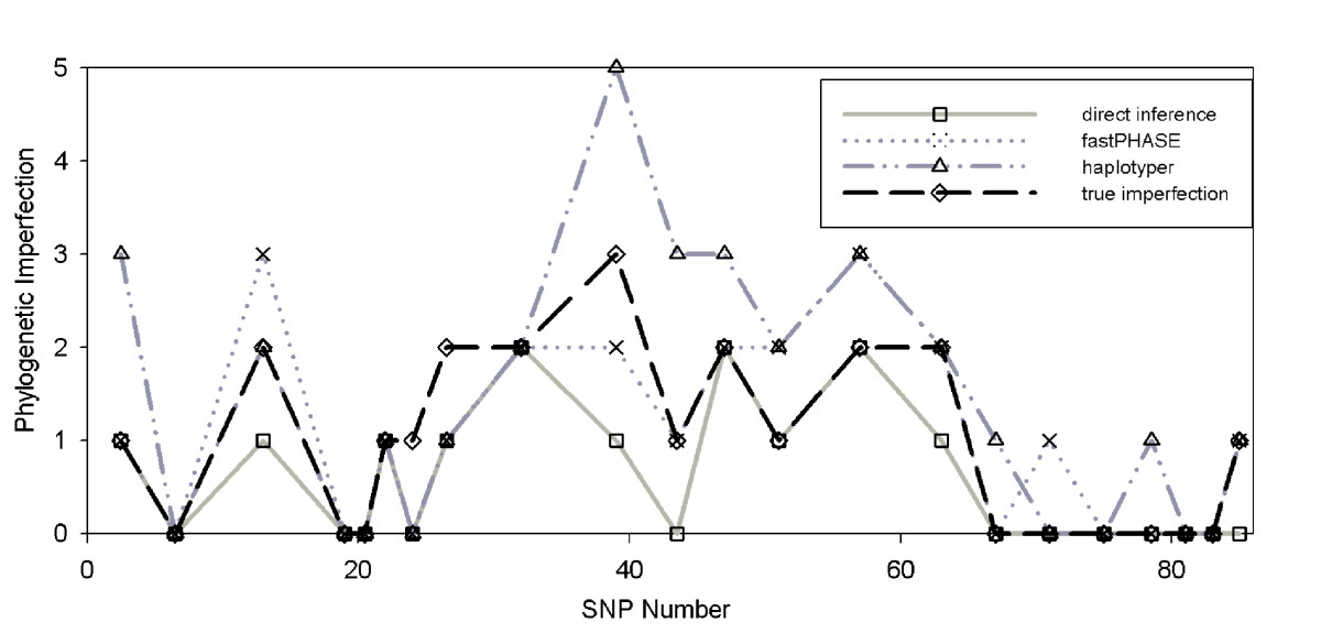 https://static-content.springer.com/image/art%3A10.1186%2F1471-2105-8-472/MediaObjects/12859_2007_Article_1844_Fig6_HTML.jpg