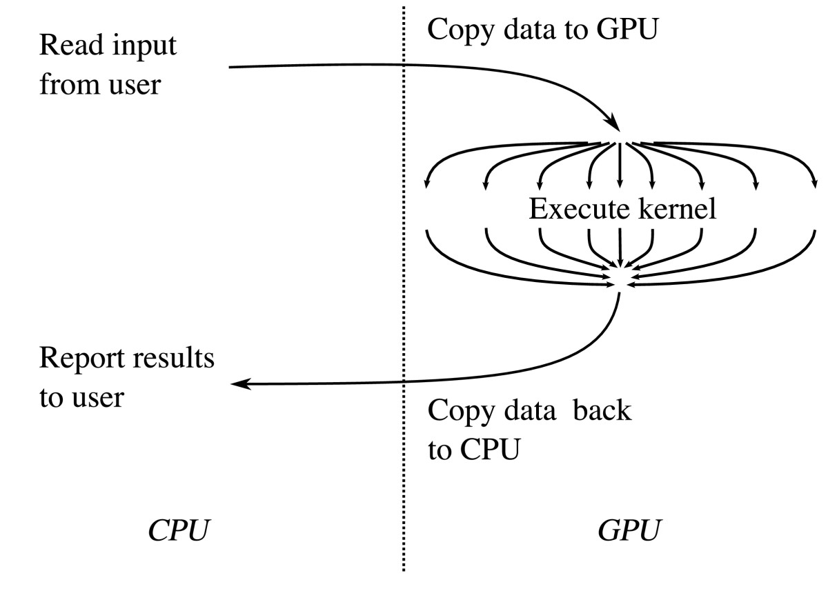 https://static-content.springer.com/image/art%3A10.1186%2F1471-2105-8-474/MediaObjects/12859_2007_Article_1846_Fig3_HTML.jpg