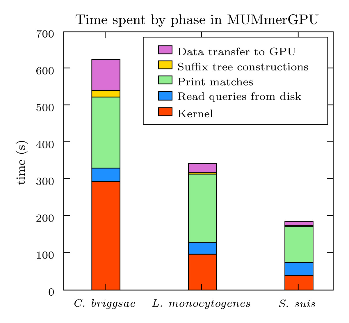 https://static-content.springer.com/image/art%3A10.1186%2F1471-2105-8-474/MediaObjects/12859_2007_Article_1846_Fig7_HTML.jpg
