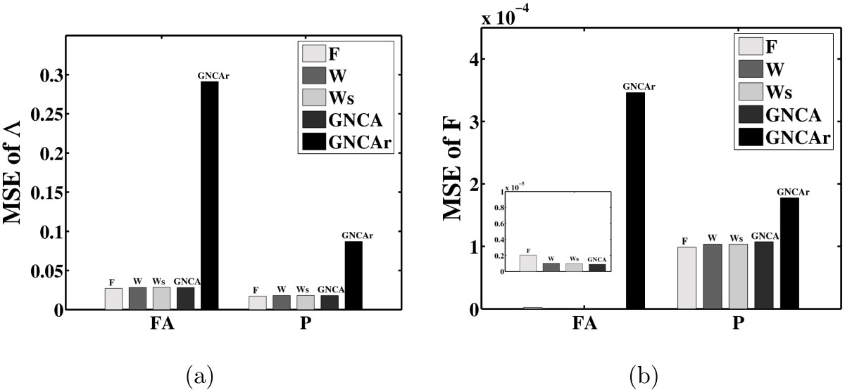 https://static-content.springer.com/image/art%3A10.1186%2F1471-2105-8-61/MediaObjects/12859_2006_Article_1433_Fig5_HTML.jpg