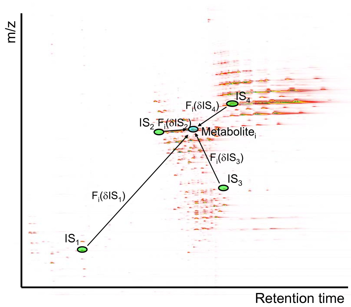 https://static-content.springer.com/image/art%3A10.1186%2F1471-2105-8-93/MediaObjects/12859_2006_Article_1465_Fig2_HTML.jpg