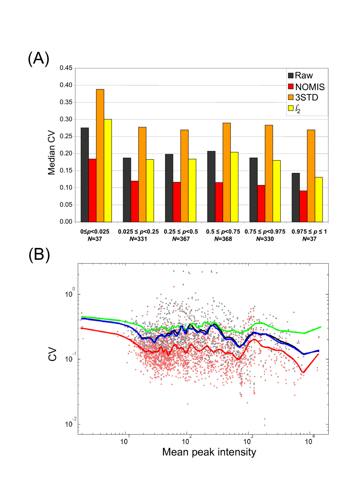 https://static-content.springer.com/image/art%3A10.1186%2F1471-2105-8-93/MediaObjects/12859_2006_Article_1465_Fig5_HTML.jpg