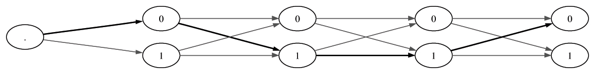 https://static-content.springer.com/image/art%3A10.1186%2F1471-2105-8-S2-S9/MediaObjects/12859_2007_Article_1893_Fig1_HTML.jpg