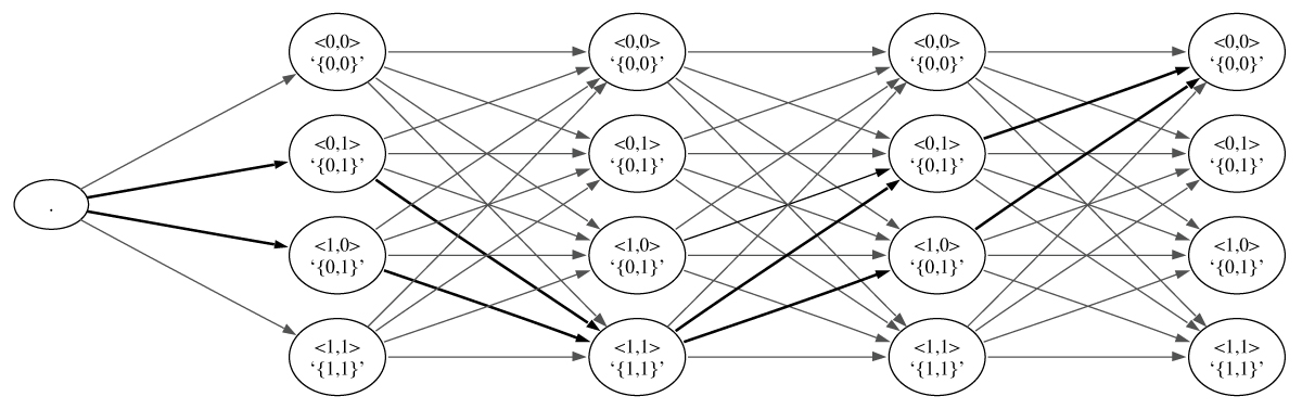 https://static-content.springer.com/image/art%3A10.1186%2F1471-2105-8-S2-S9/MediaObjects/12859_2007_Article_1893_Fig2_HTML.jpg