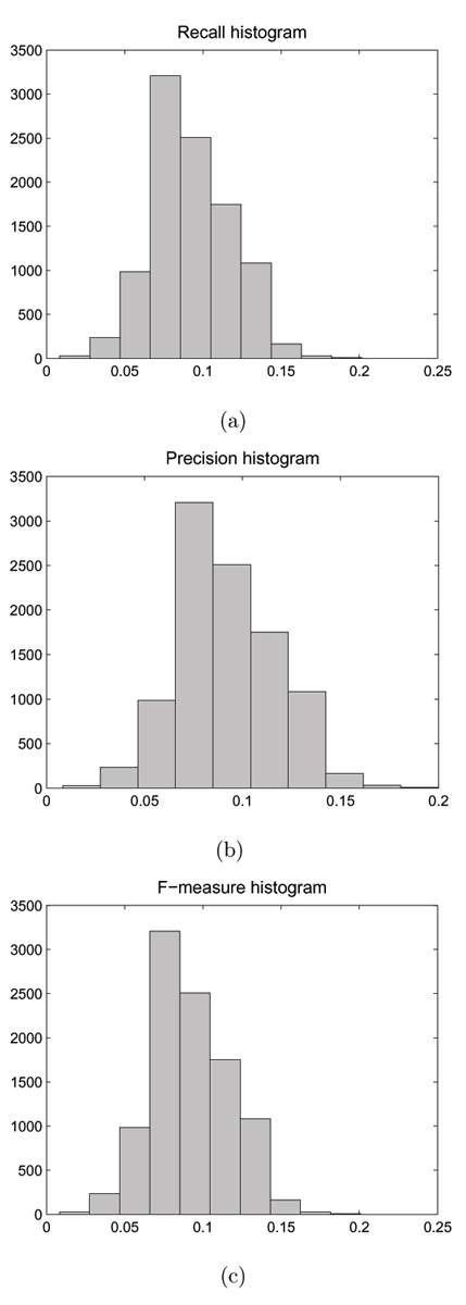 https://static-content.springer.com/image/art%3A10.1186%2F1471-2105-8-S5-S2/MediaObjects/12859_2007_Article_1915_Fig4_HTML.jpg