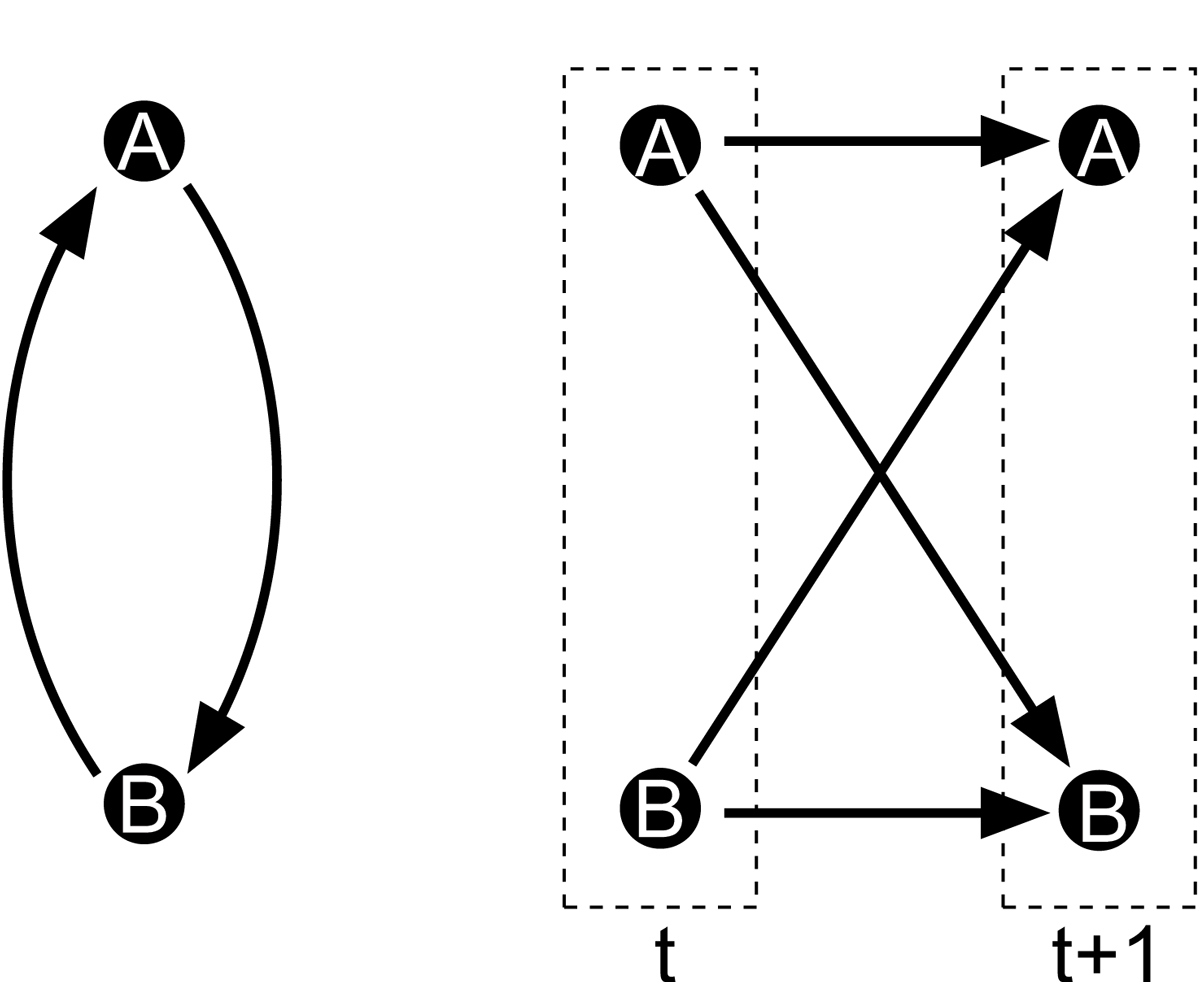https://static-content.springer.com/image/art%3A10.1186%2F1471-2105-8-S6-S5/MediaObjects/12859_2007_Article_1927_Fig4_HTML.jpg