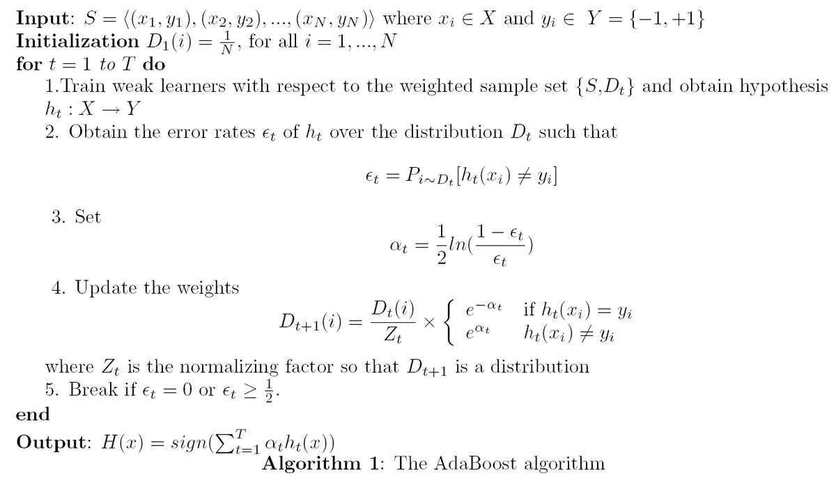 https://static-content.springer.com/image/art%3A10.1186%2F1471-2105-8-S7-S12/MediaObjects/12859_2007_Article_1943_Fig3_HTML.jpg
