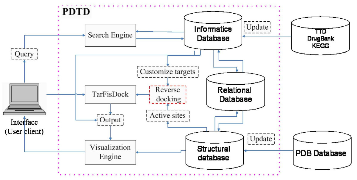 https://static-content.springer.com/image/art%3A10.1186%2F1471-2105-9-104/MediaObjects/12859_2007_Article_2089_Fig1_HTML.jpg