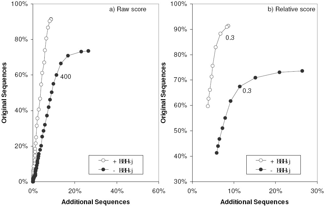 https://static-content.springer.com/image/art%3A10.1186%2F1471-2105-9-141/MediaObjects/12859_2007_Article_2126_Fig7_HTML.jpg