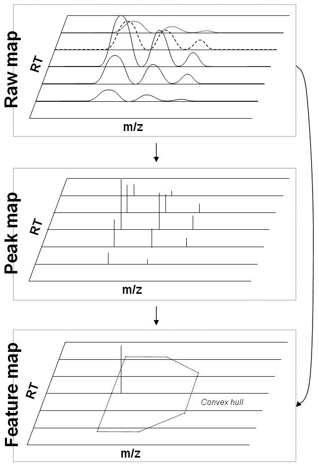 https://static-content.springer.com/image/art%3A10.1186%2F1471-2105-9-163/MediaObjects/12859_2007_Article_2148_Fig2_HTML.jpg