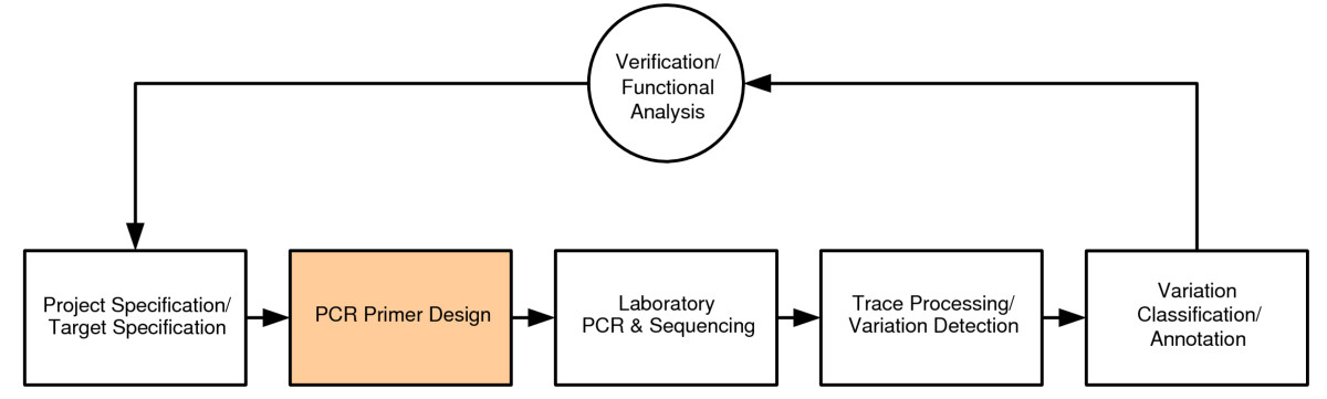 https://static-content.springer.com/image/art%3A10.1186%2F1471-2105-9-191/MediaObjects/12859_2007_Article_2176_Fig1_HTML.jpg
